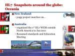 hl7 snapshots around the globe oceania