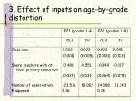 3 effect of inputs on age by grade distortion