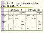 3 effect of spending on age by grade distortion