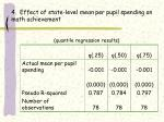 4 effect of state level mean per pupil spending on math achievement