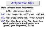 affymetrix files