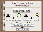 sub atomic particles weight comparison protons neutrons electrons