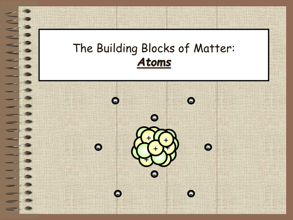 the building blocks of matter atoms l.