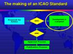 the making of an icao standard