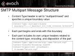 smtp multipart message structure