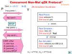 concurrent non mal qzk protocol29