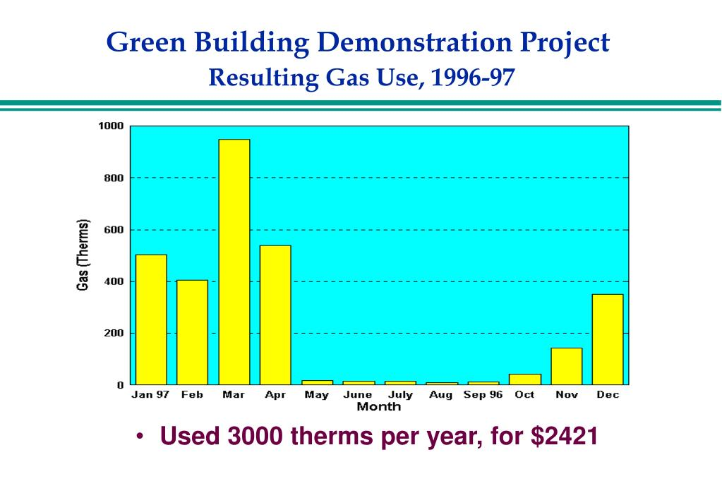 PPT - Green Building Demonstration Project PowerPoint ...