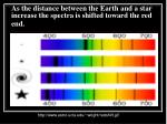 as the distance between the earth and a star increase the spectra is shifted toward the red end