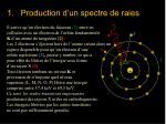 1 production d un spectre de raies