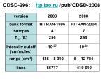 cdsd 296 ftp iao ru pub cdsd 2008