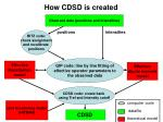how cdsd is created