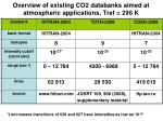 overview of existing co2 databanks aimed at atmospheric applications tref 296 k