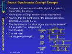 source synchronous concept example