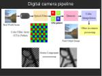 digital camera pipeline