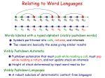 relating to word languages