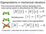 eigenproblems in mechanical vibrations