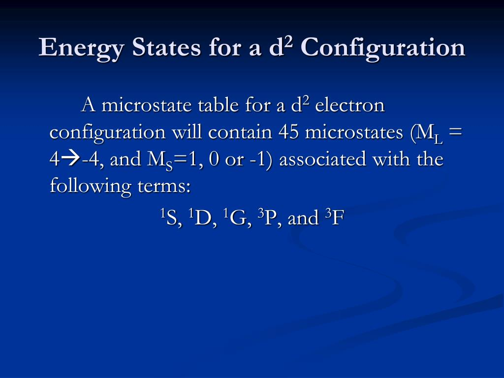 Energy States for a d