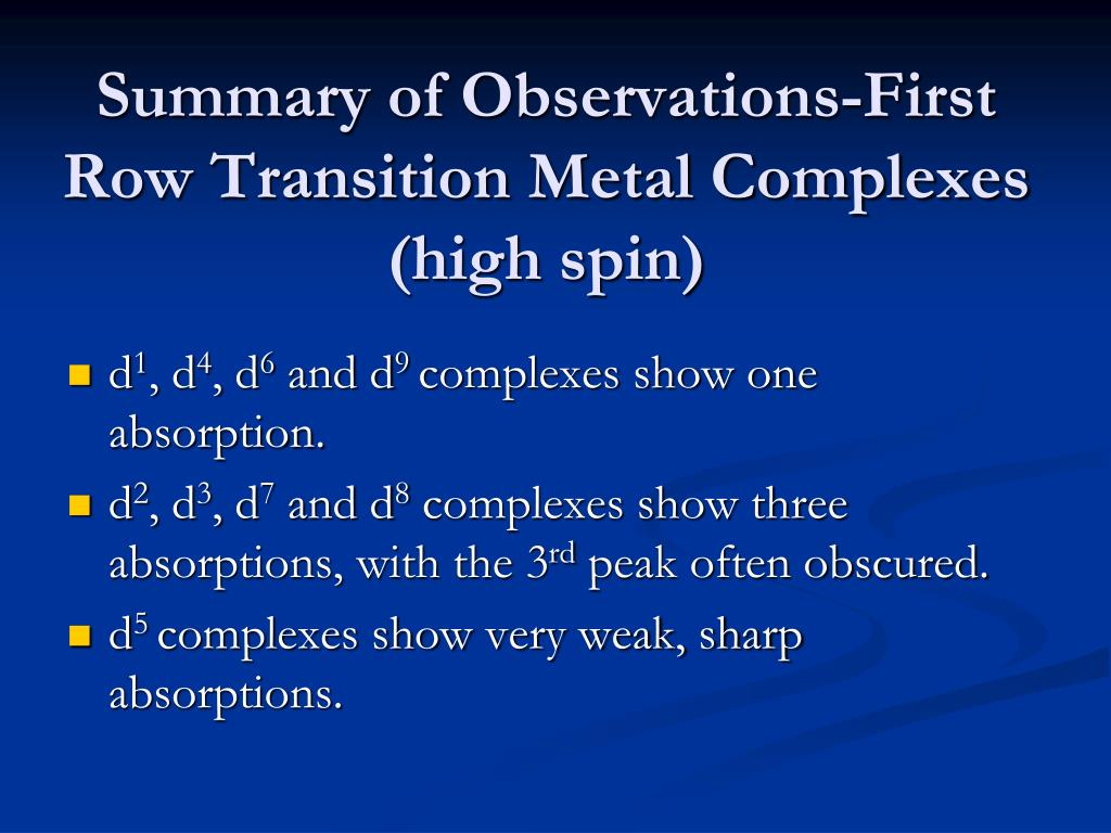 Summary of Observations-First Row Transition Metal Complexes (high spin)