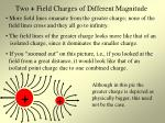 two field charges of different magnitude