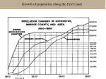 growth of population along the erie canal