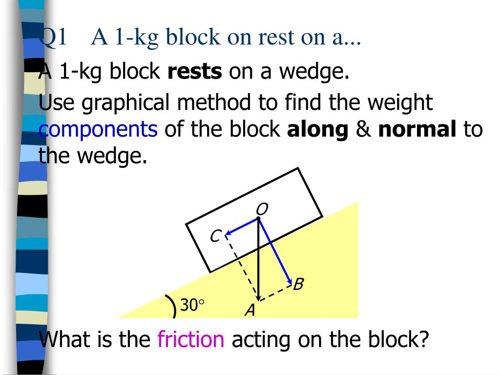 Q1	A 1-kg block on rest on a...