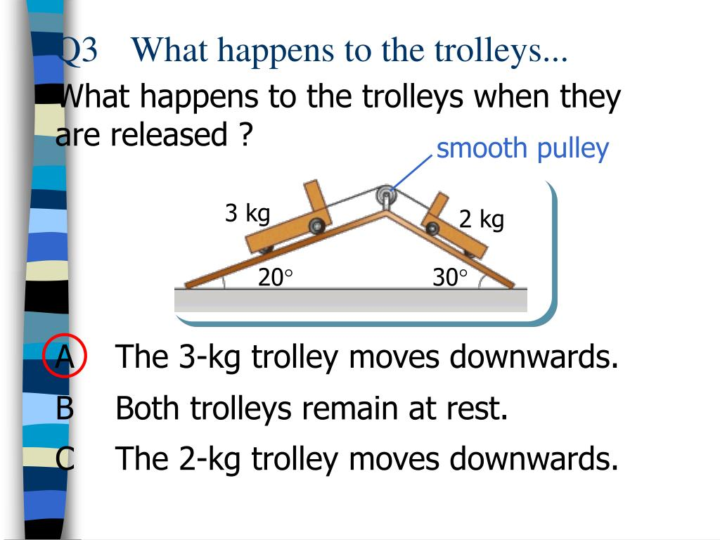 Q3	What happens to the trolleys...