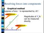 resolving forces into components