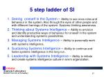 5 step ladder of si