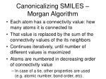 canonicalizing smiles morgan algorithm