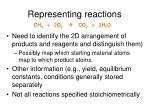 representing reactions