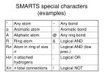 smarts special characters examples