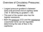 overview of circulatory pressures arteries