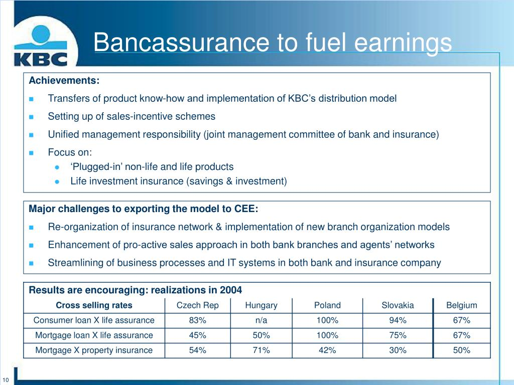 Bancassurance to fuel earnings