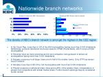 nationwide branch networks