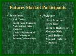 futures market participants