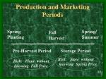 production and marketing periods