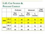 lal cut scores percent correct