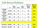 lal percent proficient