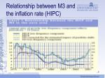 r e lationship between m3 and the inflation rate hipc