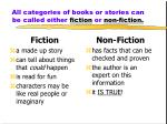all categories of books or stories can be called either fiction or non fiction