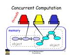 concurrent computation