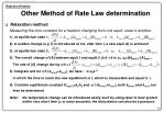 other method of rate law determination20