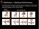 distinction retrieval performance