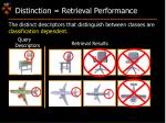 distinction retrieval performance1