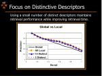 focus on distinctive descriptors