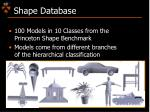 shape database