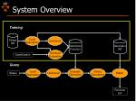 system overview1
