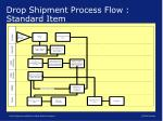 drop shipment process flow standard item