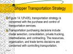 shipper transportation strategy5