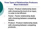 three types of relationships producers must understand